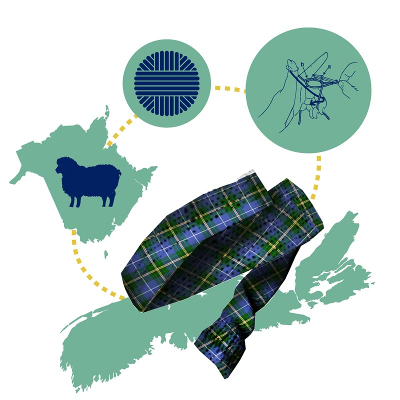 What goes in to the Nova Scotia tartan?